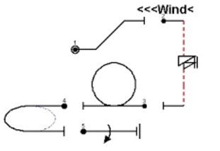 Exemplo Aresti de sequenciamento e posicionamento